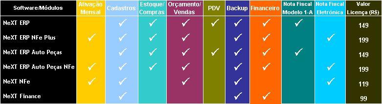 Diferença entre vesões - Recursos NeXT ERP