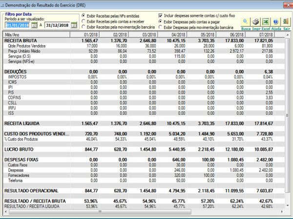 NeXT ERP para Produtos Alimentícios - Sistema gerencial completo com Módulo Financeiro